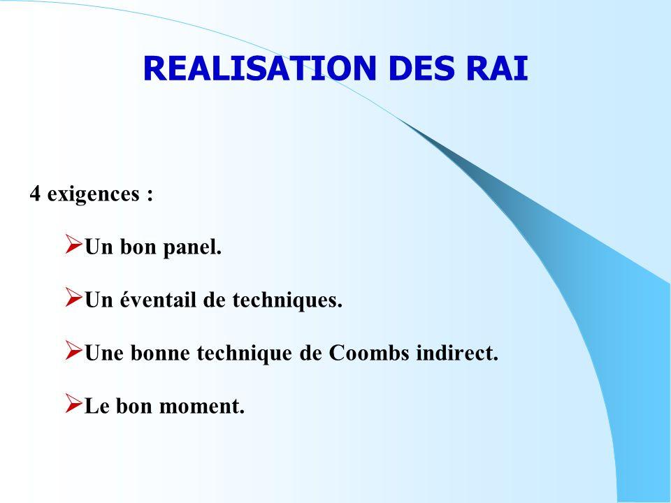REALISATION DES RAI 4 exigences : Un bon panel. Un éventail de techniques. Une bonne technique de Coombs indirect. Le bon moment.