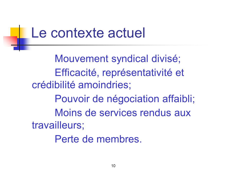 Le contexte actuel Mouvement syndical divisé; Efficacité, représentativité et crédibilité amoindries; Pouvoir de négociation affaibli; Moins de services rendus aux travailleurs; Perte de membres.