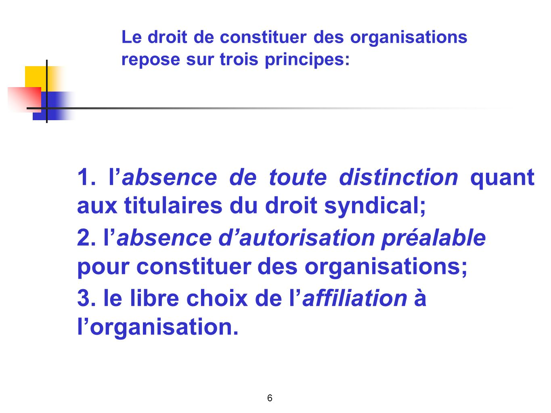 Le droit de constituer des organisations repose sur trois principes: 1.