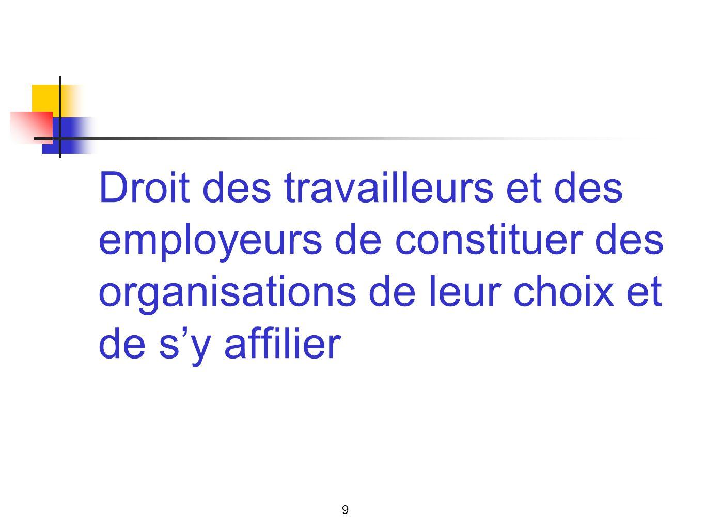 Droit des travailleurs et des employeurs de constituer des organisations de leur choix et de sy affilier 9