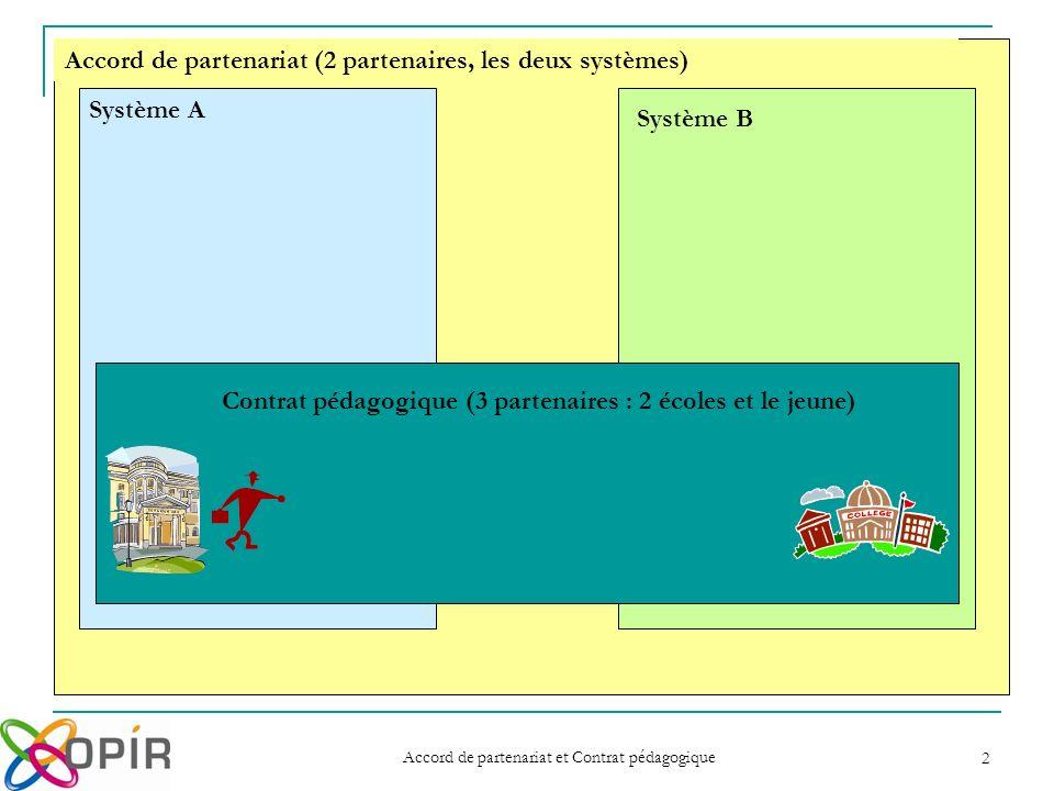 Accord de partenariat et Contrat pédagogique 2 Système A Système B Accord de partenariat (2 partenaires, les deux systèmes) Contrat pédagogique (3 par