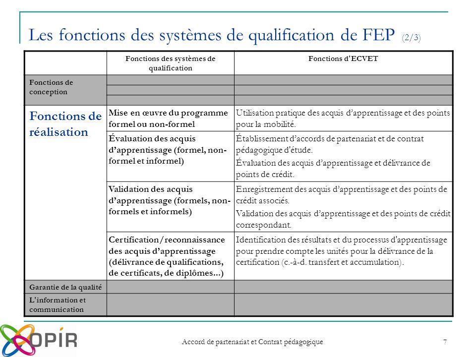 Accord de partenariat et Contrat pédagogique 7 Les fonctions des systèmes de qualification de FEP (2/3) Fonctions des systèmes de qualification Foncti