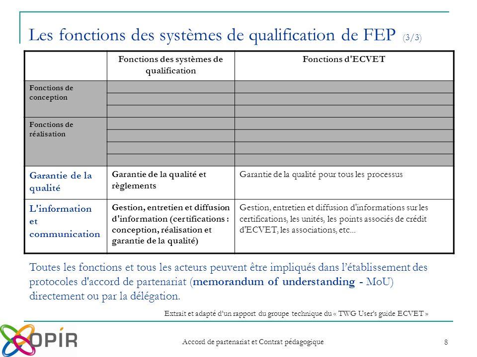 Accord de partenariat et Contrat pédagogique 8 Les fonctions des systèmes de qualification de FEP (3/3) Fonctions des systèmes de qualification Foncti