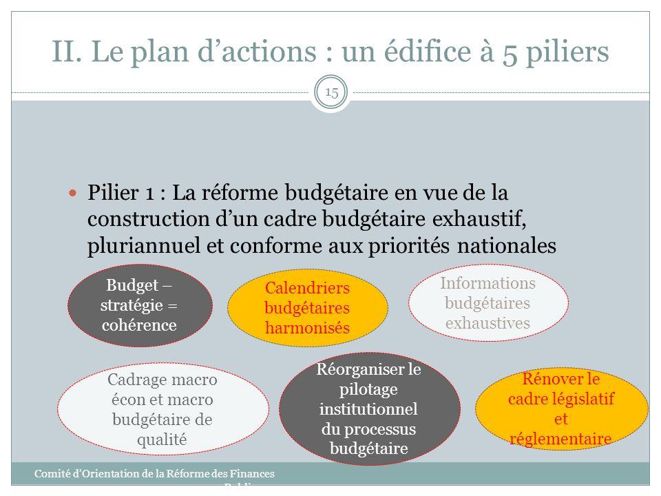 II. Le plan dactions : un édifice à 5 piliers Comité dOrientation de la Réforme des Finances Publiques 15 Pilier 1 : La réforme budgétaire en vue de l
