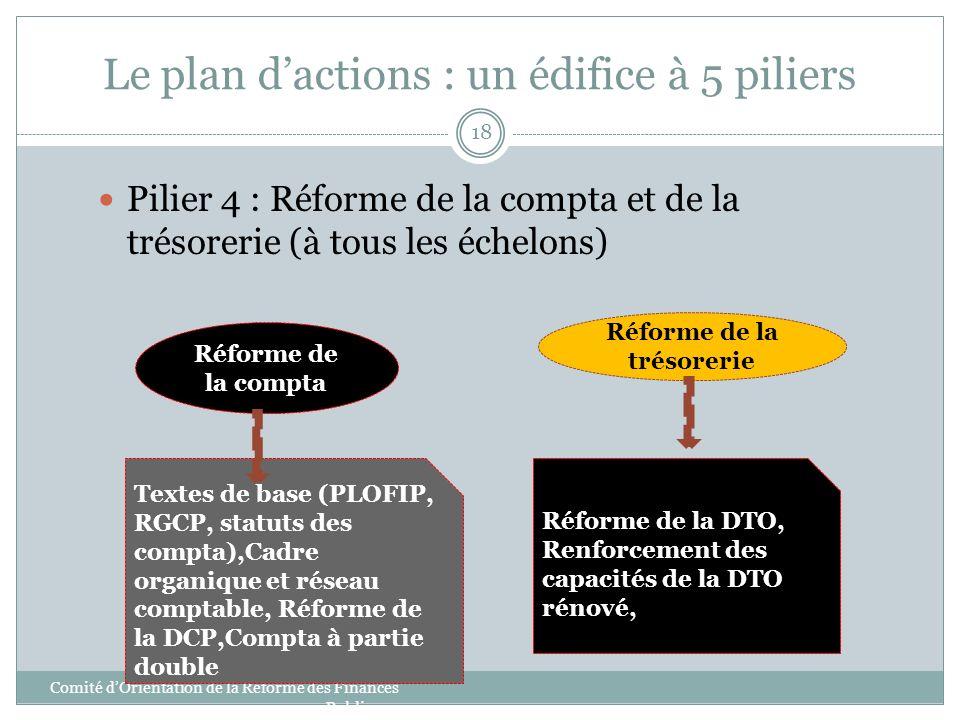Le plan dactions : un édifice à 5 piliers Comité dOrientation de la Réforme des Finances Publiques 18 Pilier 4 : Réforme de la compta et de la trésore