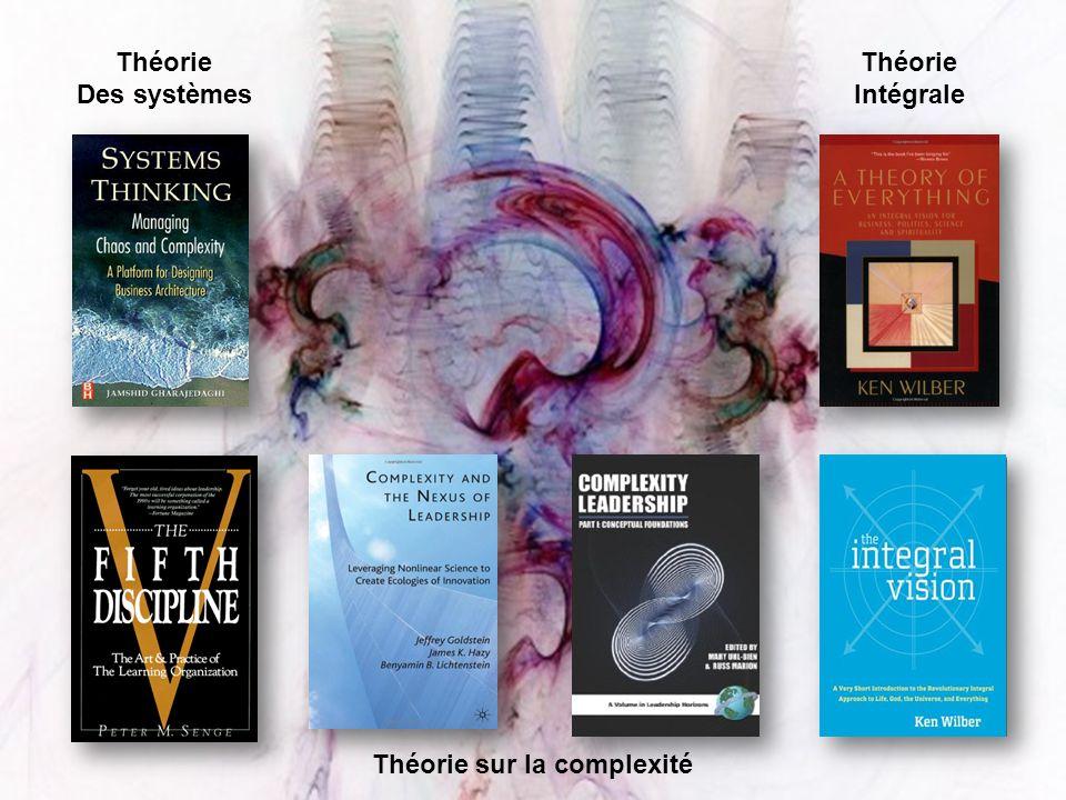 Théorie Des systèmes Théorie Intégrale Théorie sur la complexité