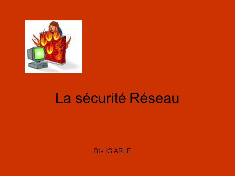 La sécurité Réseau 1) La sécurité informatique 2) La sécurité des systèmes 3) La sécurité réseau 4 )Établir une politique de sécurité