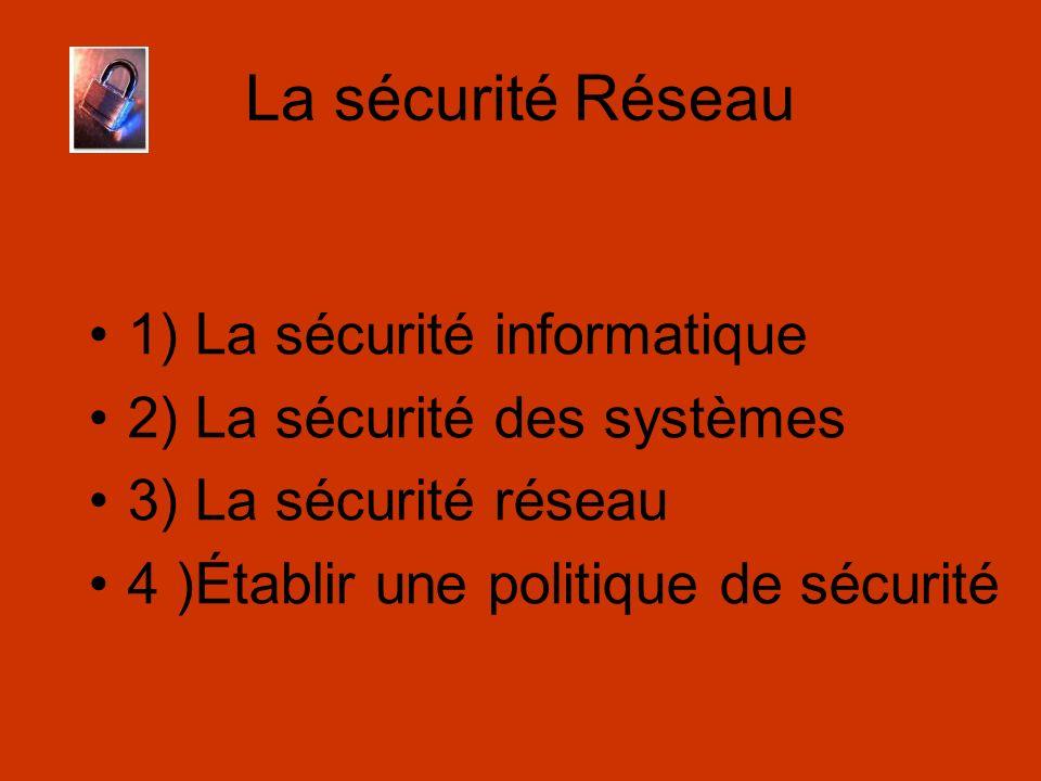 La sécurité informatique 1 les objectifs Lauthentification La confidentialité des données Lintégrité des données La continuité de service