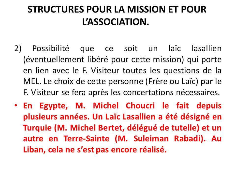 STRUCTURES POUR LA MISSION ET POUR LASSOCIATION. 2) Possibilité que ce soit un laïc lasallien (éventuellement libéré pour cette mission) qui porte en