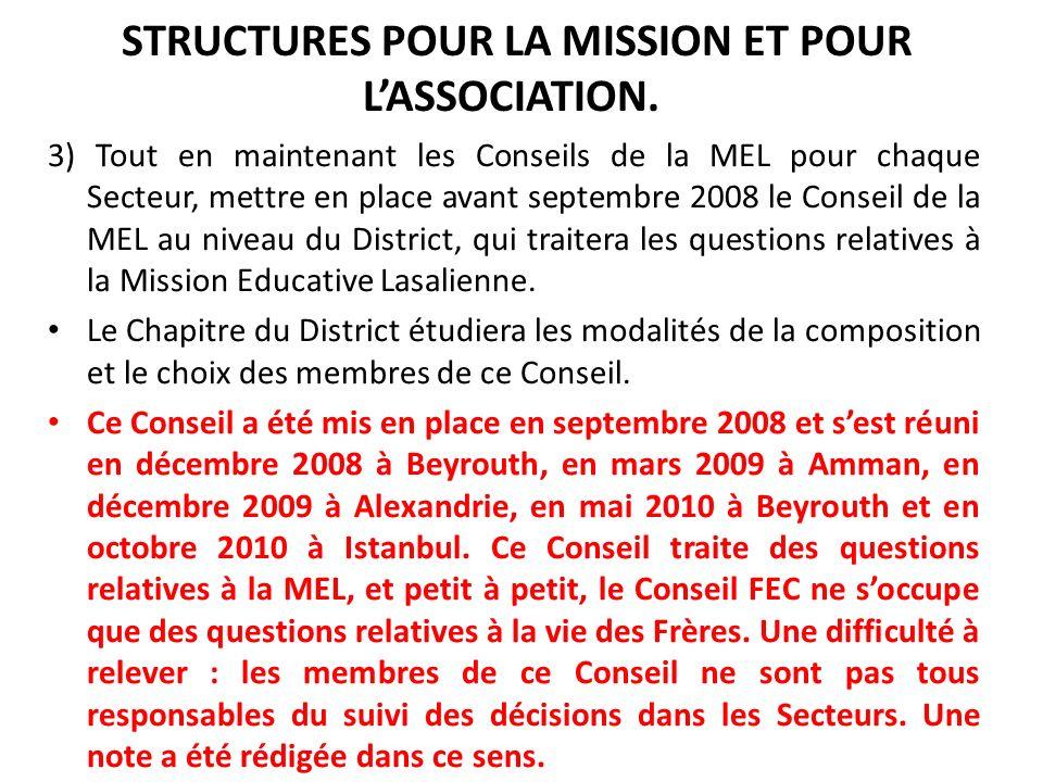 STRUCTURES POUR LA MISSION ET POUR LASSOCIATION. 3) Tout en maintenant les Conseils de la MEL pour chaque Secteur, mettre en place avant septembre 200