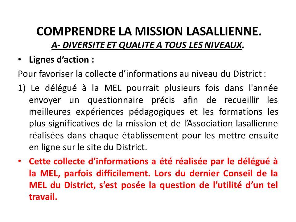 COMPRENDRE LA MISSION LASALLIENNE. A- DIVERSITE ET QUALITE A TOUS LES NIVEAUX.