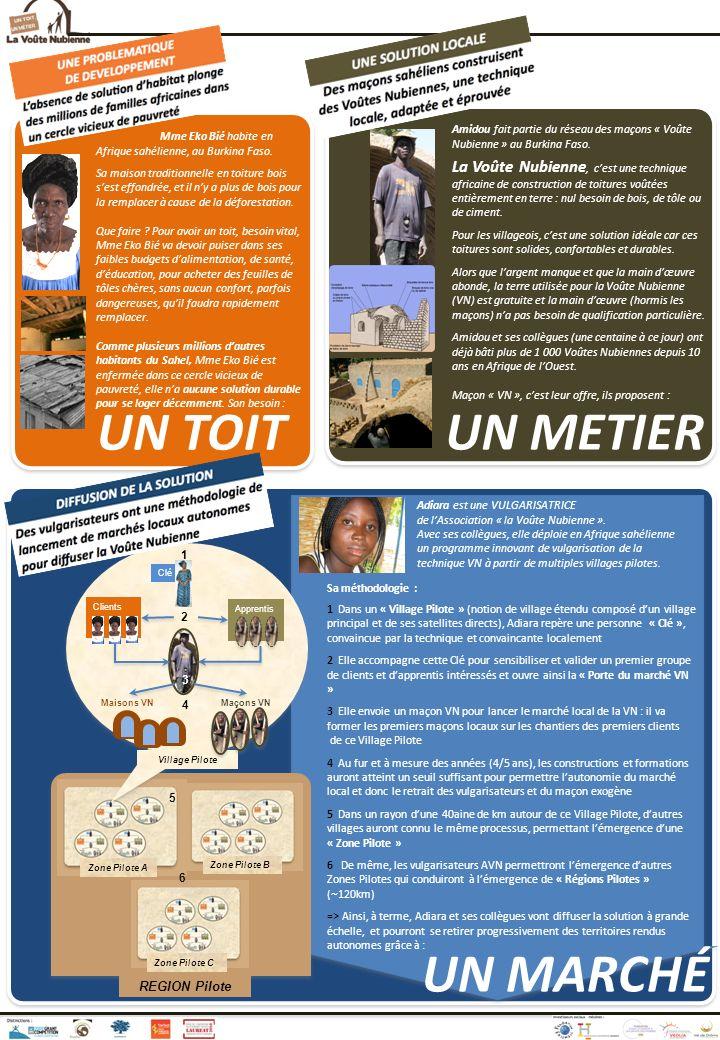 Amidou fait partie du réseau des maçons « Voûte Nubienne » au Burkina Faso. La Voûte Nubienne, cest une technique africaine de construction de toiture