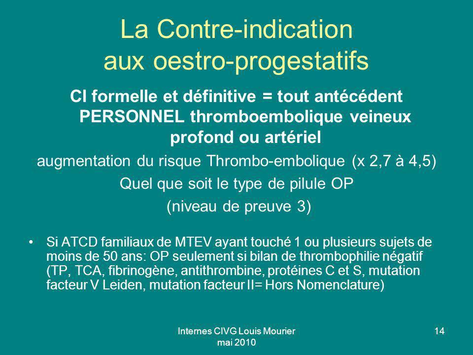 Internes CIVG Louis Mourier mai 2010 14 La Contre-indication aux oestro-progestatifs CI formelle et définitive = tout antécédent PERSONNEL thromboembo