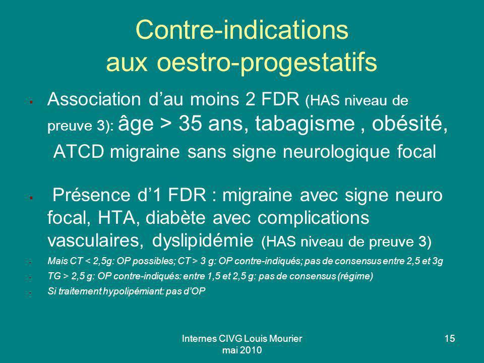 Internes CIVG Louis Mourier mai 2010 15 Contre-indications aux oestro-progestatifs Association dau moins 2 FDR (HAS niveau de preuve 3): âge > 35 ans,