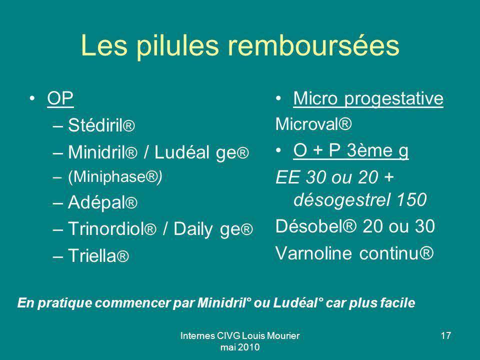 Internes CIVG Louis Mourier mai 2010 17 Les pilules remboursées OP –Stédiril ® –Minidril ® / Ludéal ge ® –(Miniphase®) –Adépal ® –Trinordiol ® / Daily