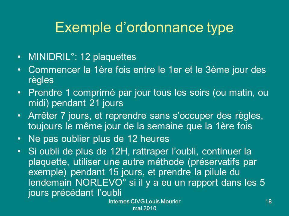 Internes CIVG Louis Mourier mai 2010 18 Exemple dordonnance type MINIDRIL°: 12 plaquettes Commencer la 1ère fois entre le 1er et le 3ème jour des règl
