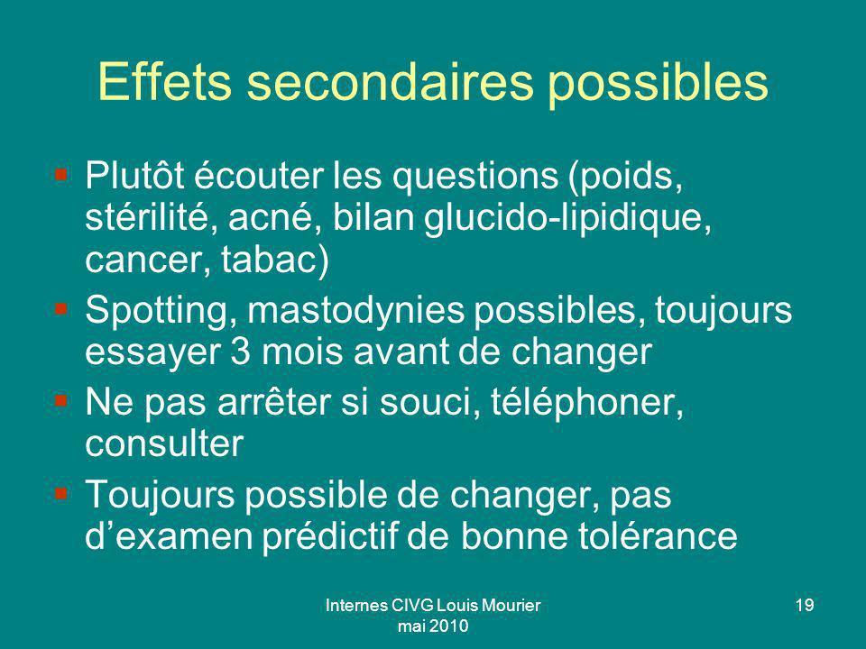 Internes CIVG Louis Mourier mai 2010 19 Effets secondaires possibles Plutôt écouter les questions (poids, stérilité, acné, bilan glucido-lipidique, ca