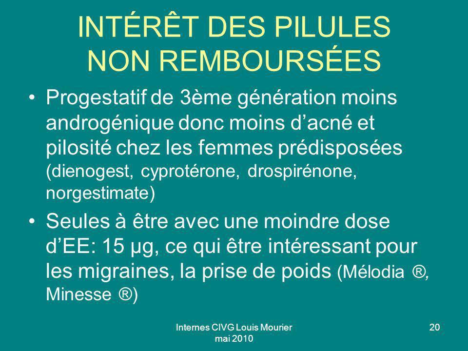 Internes CIVG Louis Mourier mai 2010 20 INTÉRÊT DES PILULES NON REMBOURSÉES Progestatif de 3ème génération moins androgénique donc moins dacné et pilo