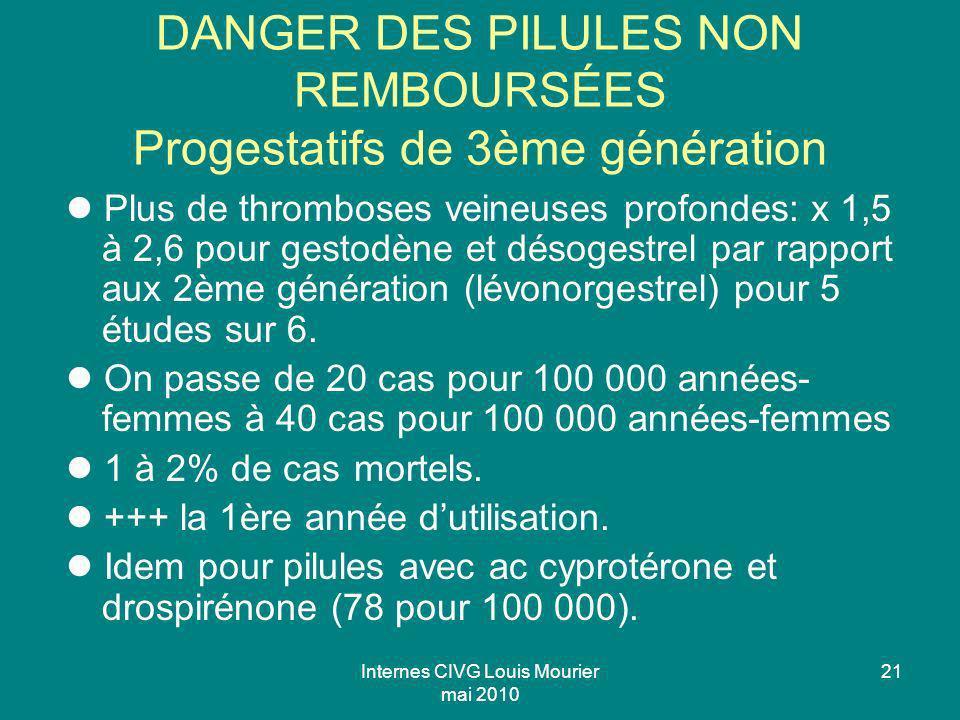 Internes CIVG Louis Mourier mai 2010 21 DANGER DES PILULES NON REMBOURSÉES Progestatifs de 3ème génération Plus de thromboses veineuses profondes: x 1