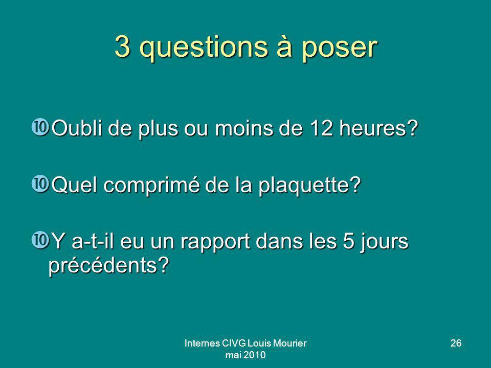 Internes CIVG Louis Mourier mai 2010 26 3 questions à poser Oubli de plus ou moins de 12 heures? Oubli de plus ou moins de 12 heures? Quel comprimé de