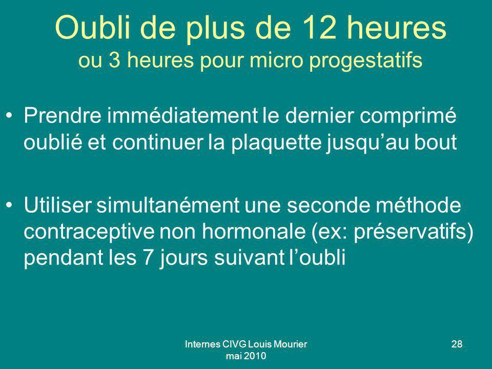Internes CIVG Louis Mourier mai 2010 28 Oubli de plus de 12 heures ou 3 heures pour micro progestatifs Prendre immédiatement le dernier comprimé oubli