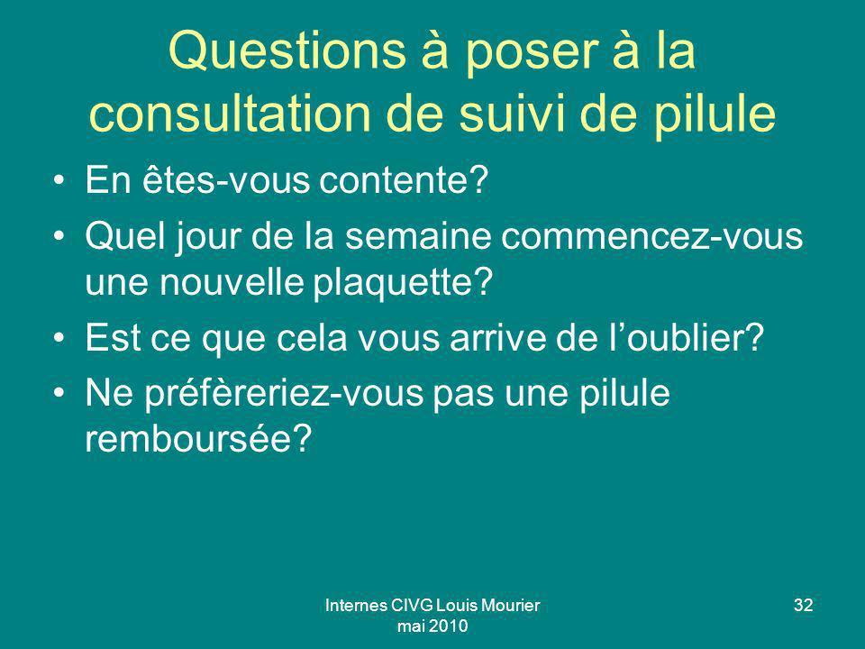 Internes CIVG Louis Mourier mai 2010 32 Questions à poser à la consultation de suivi de pilule En êtes-vous contente? Quel jour de la semaine commence
