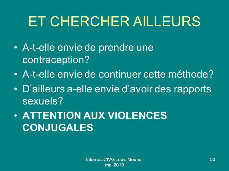 Internes CIVG Louis Mourier mai 2010 33 ET CHERCHER AILLEURS A-t-elle envie de prendre une contraception? A-t-elle envie de continuer cette méthode? D