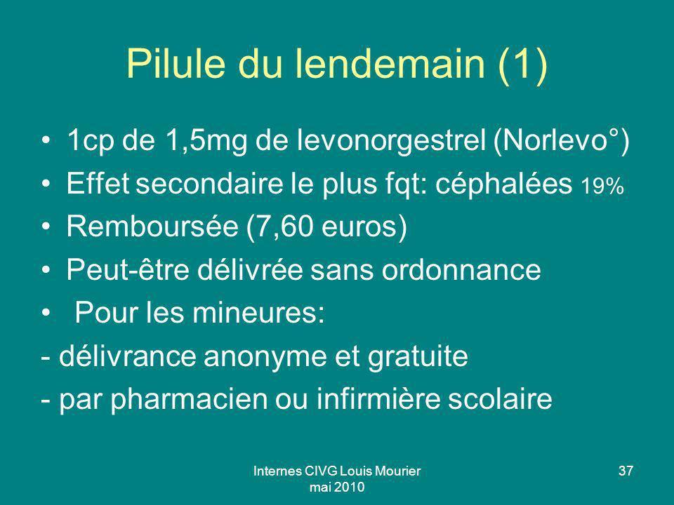 Internes CIVG Louis Mourier mai 2010 37 Pilule du lendemain (1) 1cp de 1,5mg de levonorgestrel (Norlevo°) Effet secondaire le plus fqt: céphalées 19%