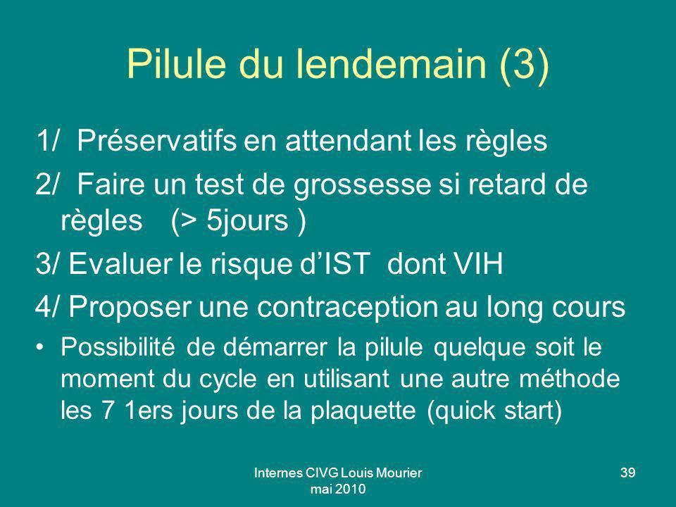 Internes CIVG Louis Mourier mai 2010 39 Pilule du lendemain (3) 1/ Préservatifs en attendant les règles 2/ Faire un test de grossesse si retard de règ