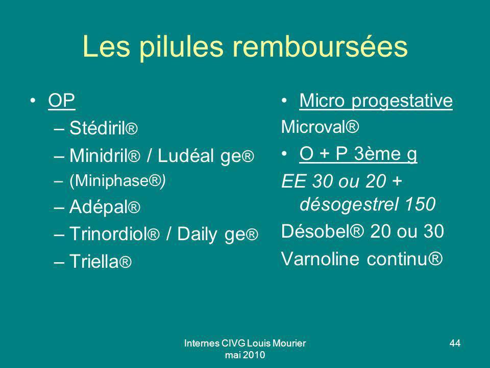 Internes CIVG Louis Mourier mai 2010 44 Les pilules remboursées OP –Stédiril ® –Minidril ® / Ludéal ge ® –(Miniphase®) –Adépal ® –Trinordiol ® / Daily