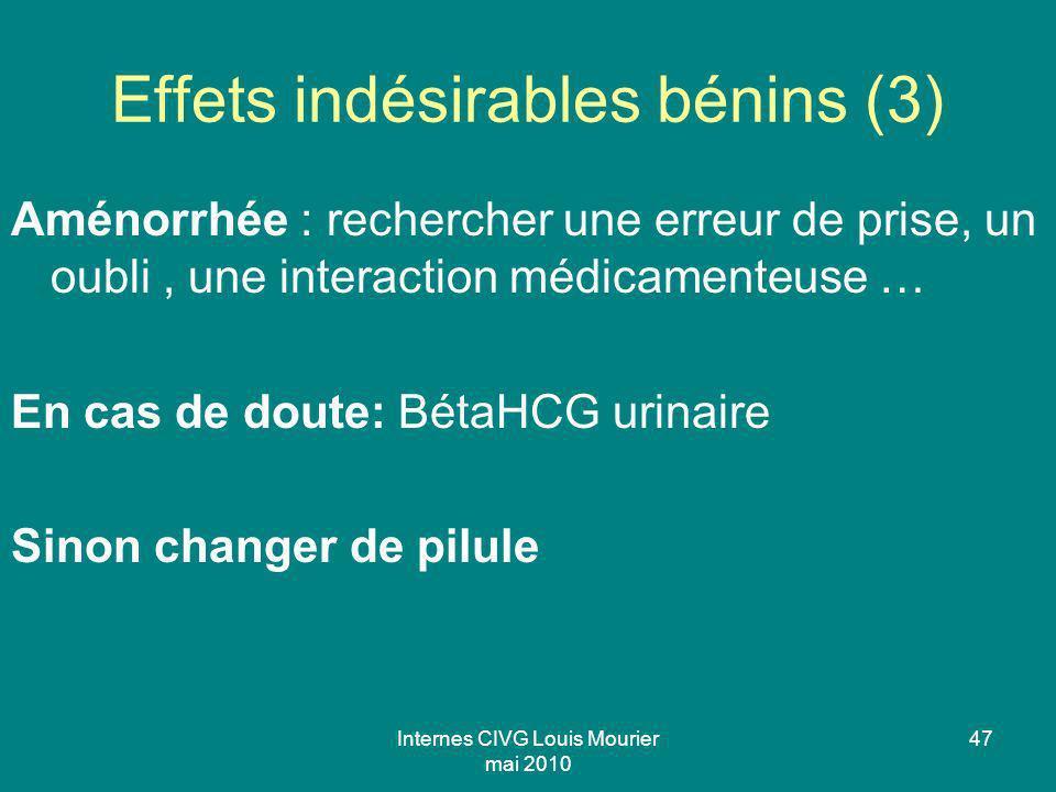Internes CIVG Louis Mourier mai 2010 47 Effets indésirables bénins (3) Aménorrhée : rechercher une erreur de prise, un oubli, une interaction médicame