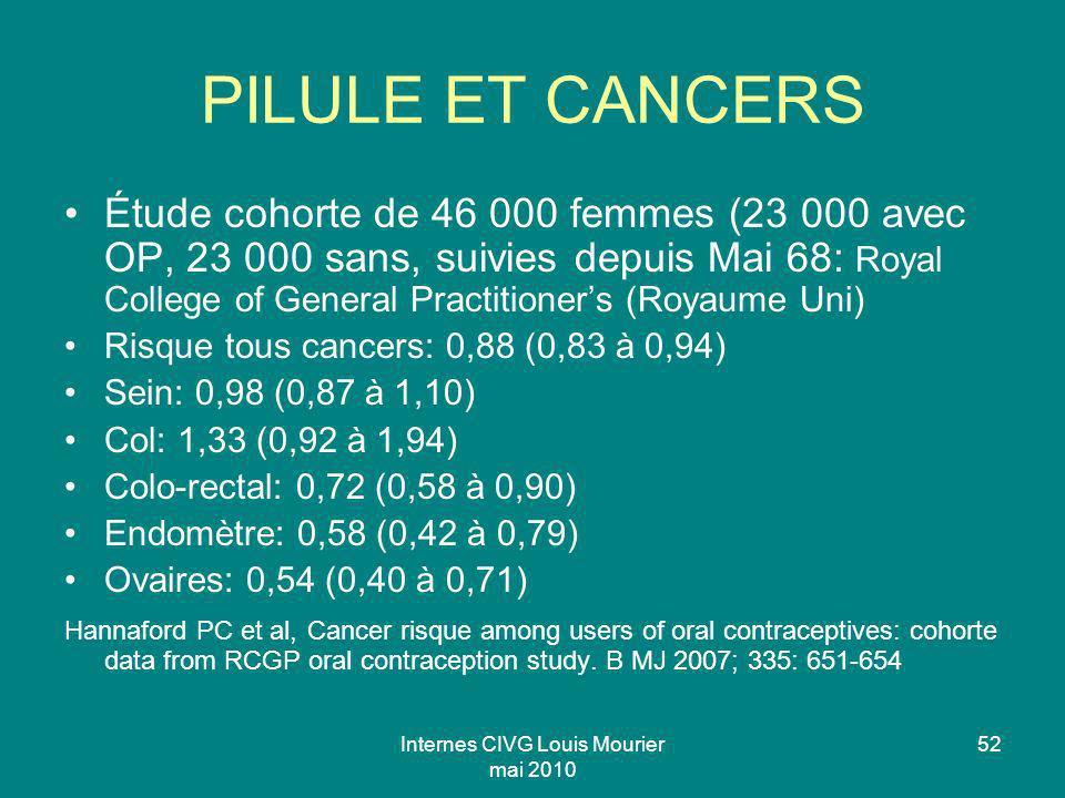 Internes CIVG Louis Mourier mai 2010 52 PILULE ET CANCERS Étude cohorte de 46 000 femmes (23 000 avec OP, 23 000 sans, suivies depuis Mai 68: Royal Co