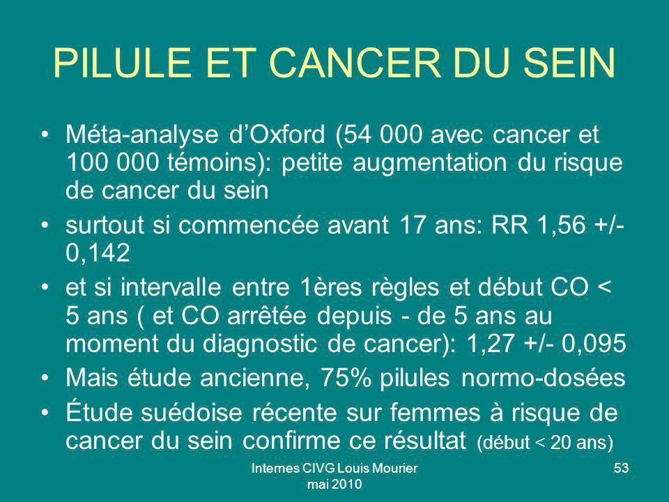 Internes CIVG Louis Mourier mai 2010 53 PILULE ET CANCER DU SEIN Méta-analyse dOxford (54 000 avec cancer et 100 000 témoins): petite augmentation du