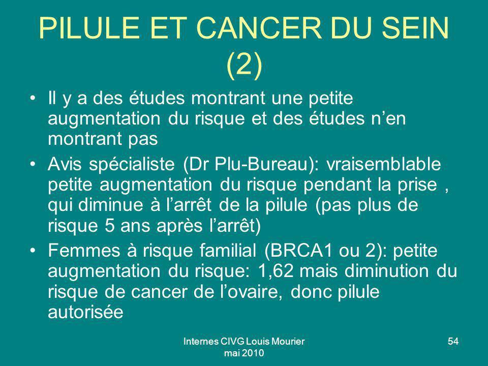 Internes CIVG Louis Mourier mai 2010 54 PILULE ET CANCER DU SEIN (2) Il y a des études montrant une petite augmentation du risque et des études nen mo