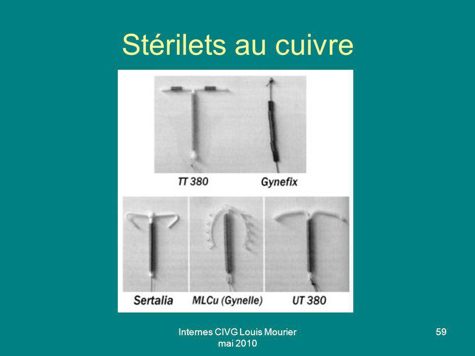 Internes CIVG Louis Mourier mai 2010 59 Stérilets au cuivre
