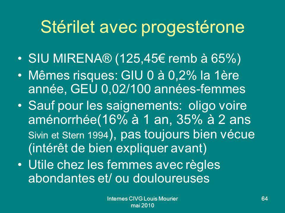 Internes CIVG Louis Mourier mai 2010 64 Stérilet avec progestérone SIU MIRENA® (125,45 remb à 65%) Mêmes risques: GIU 0 à 0,2% la 1ère année, GEU 0,02