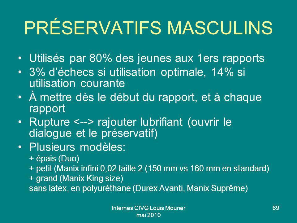 Internes CIVG Louis Mourier mai 2010 69 PRÉSERVATIFS MASCULINS Utilisés par 80% des jeunes aux 1ers rapports 3% déchecs si utilisation optimale, 14% s