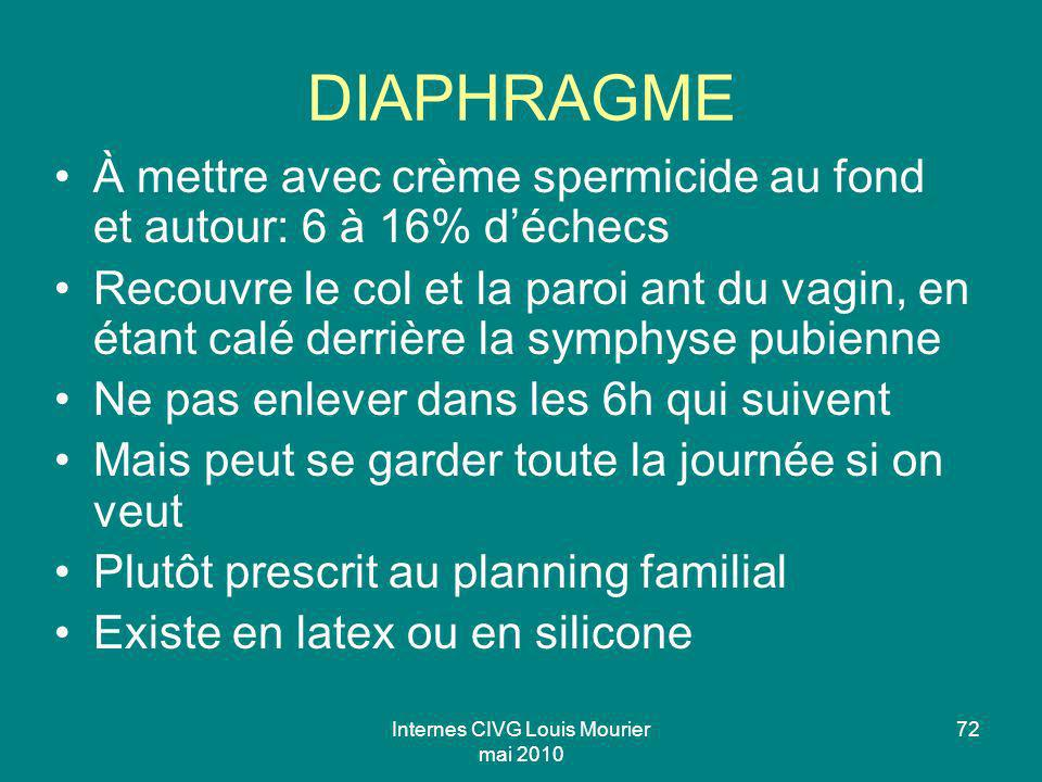 Internes CIVG Louis Mourier mai 2010 72 DIAPHRAGME À mettre avec crème spermicide au fond et autour: 6 à 16% déchecs Recouvre le col et la paroi ant d