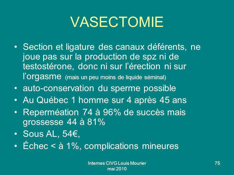 Internes CIVG Louis Mourier mai 2010 75 VASECTOMIE Section et ligature des canaux déférents, ne joue pas sur la production de spz ni de testostérone,