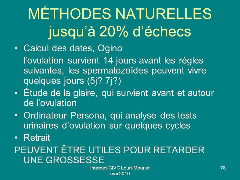 Internes CIVG Louis Mourier mai 2010 78 MÉTHODES NATURELLES jusquà 20% déchecs Calcul des dates, Ogino lovulation survient 14 jours avant les règles s