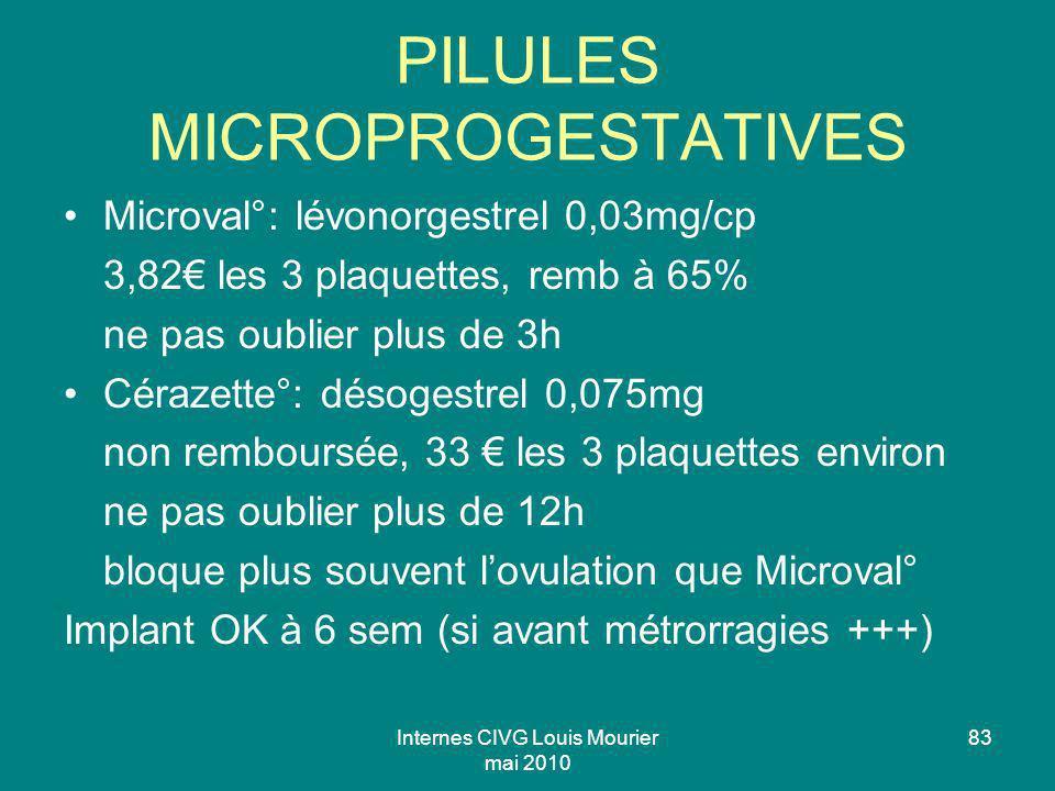 Internes CIVG Louis Mourier mai 2010 83 PILULES MICROPROGESTATIVES Microval°: lévonorgestrel 0,03mg/cp 3,82 les 3 plaquettes, remb à 65% ne pas oublie