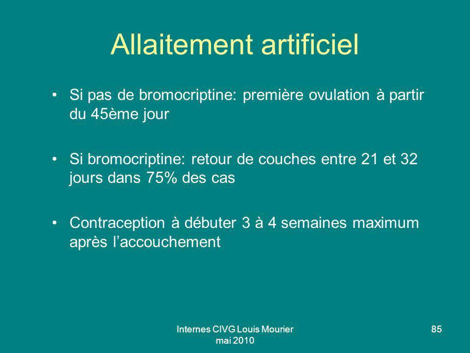 Internes CIVG Louis Mourier mai 2010 85 Allaitement artificiel Si pas de bromocriptine: première ovulation à partir du 45ème jour Si bromocriptine: re