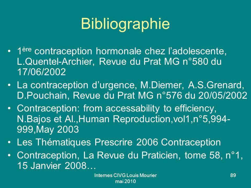 Internes CIVG Louis Mourier mai 2010 89 Bibliographie 1 ère contraception hormonale chez ladolescente, L.Quentel-Archier, Revue du Prat MG n°580 du 17