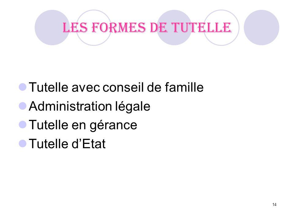 14 Les formes de tutelle Tutelle avec conseil de famille Administration légale Tutelle en gérance Tutelle dEtat