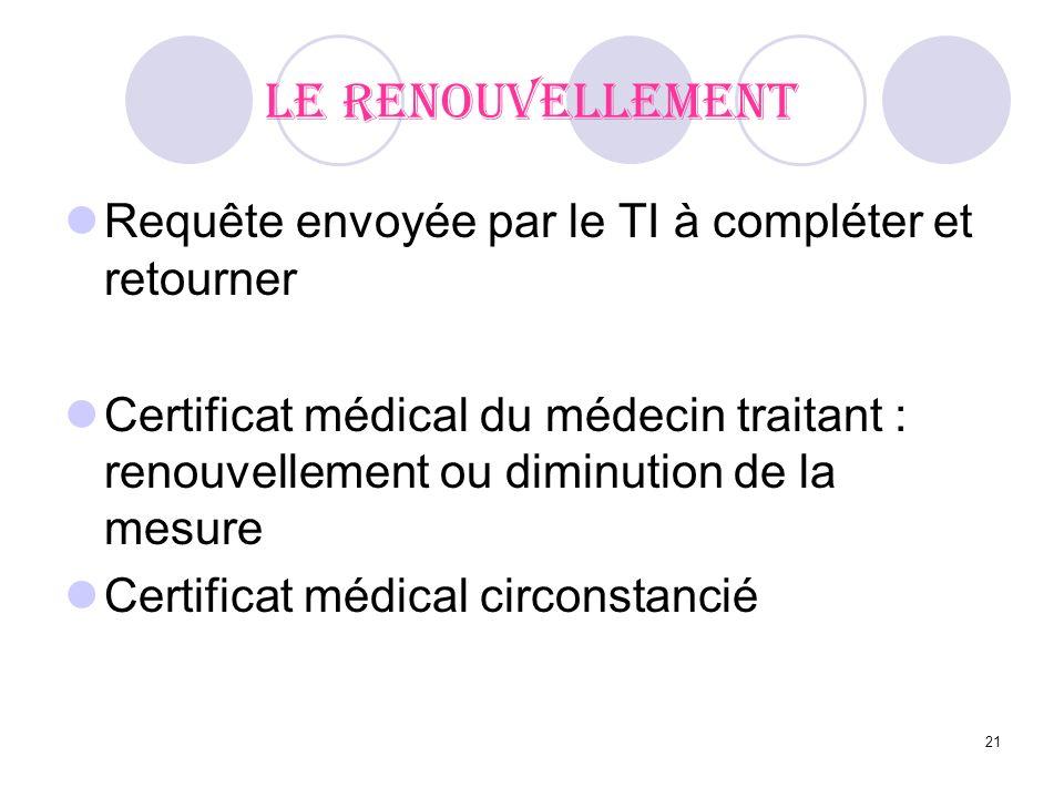 21 Le renouvellement Requête envoyée par le TI à compléter et retourner Certificat médical du médecin traitant : renouvellement ou diminution de la me