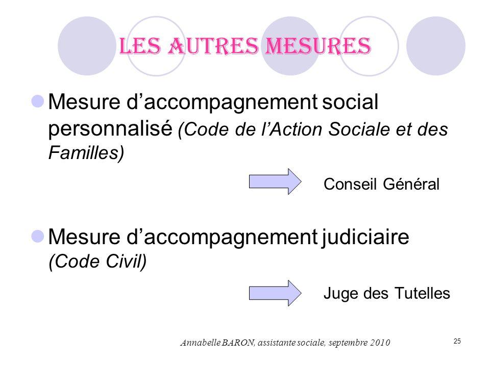 25 Les autres mesures Mesure daccompagnement social personnalisé (Code de lAction Sociale et des Familles) Conseil Général Mesure daccompagnement judi