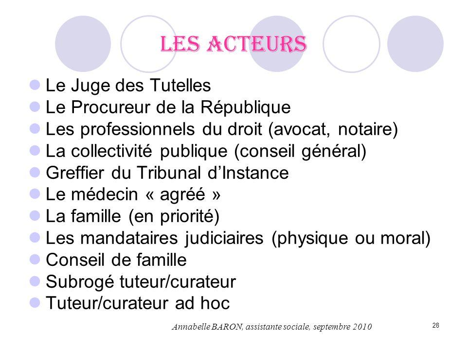 28 Les acteurs Le Juge des Tutelles Le Procureur de la République Les professionnels du droit (avocat, notaire) La collectivité publique (conseil géné