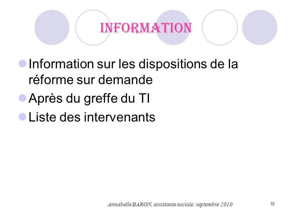 32 Information Information sur les dispositions de la réforme sur demande Après du greffe du TI Liste des intervenants Annabelle BARON, assistante soc