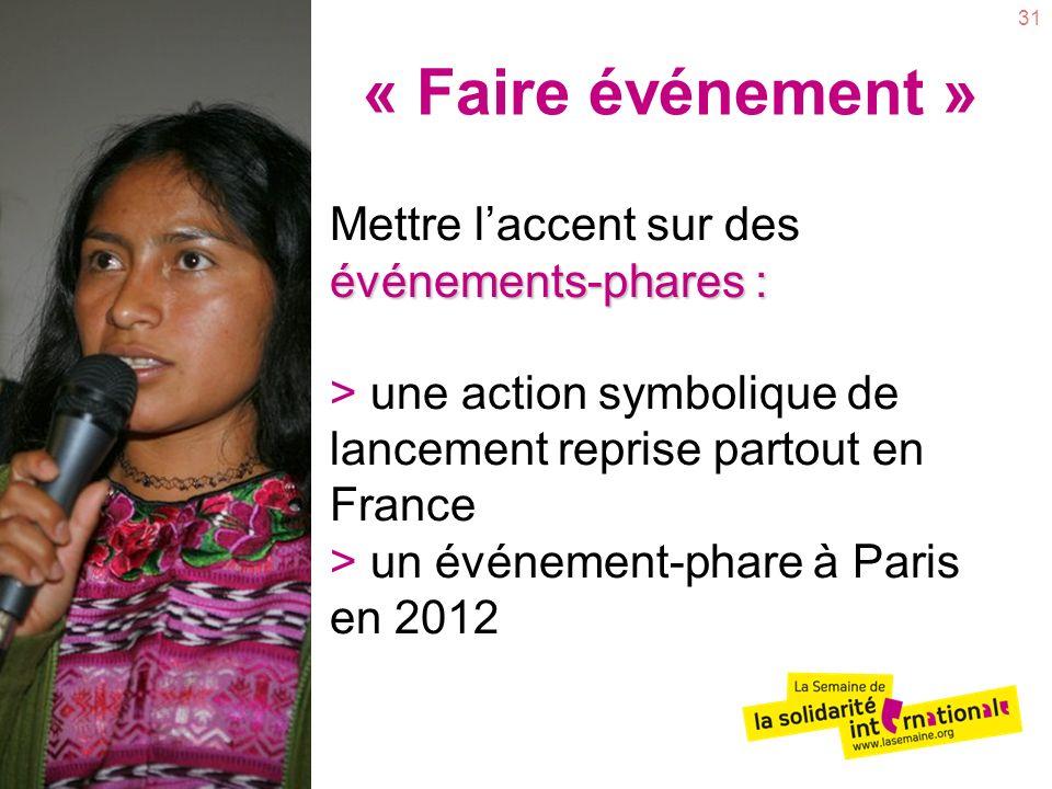 31 événements-phares : Mettre laccent sur des événements-phares : > une action symbolique de lancement reprise partout en France > un événement-phare à Paris en 2012 « Faire événement »