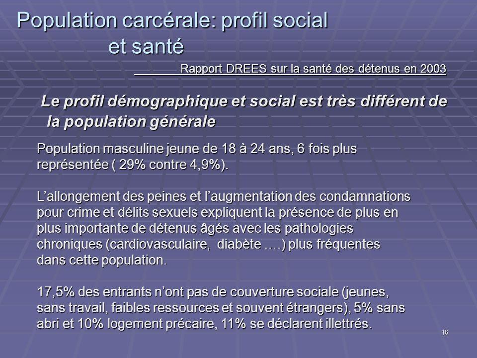 16 Population carcérale: profil social et santé Population carcérale: profil social et santé Le profil démographique et social est très différent de l